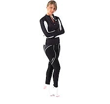 Womens Compression Clothing