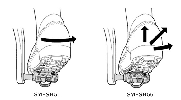 Shimano SPD Cleat Differences